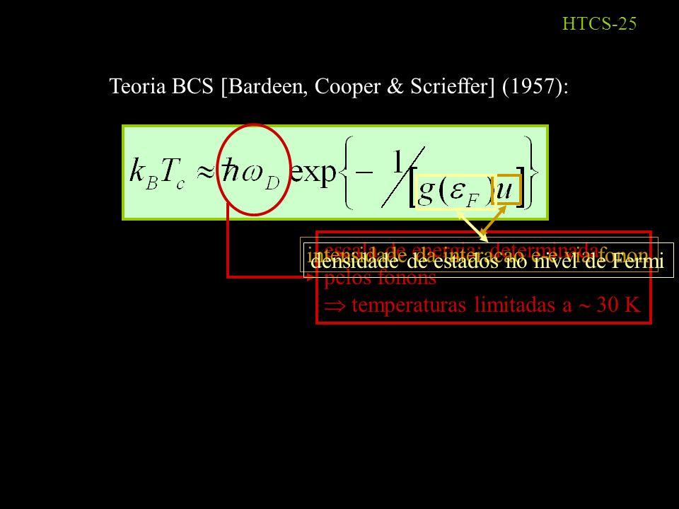 – Teoria BCS [Bardeen, Cooper & Scrieffer] (1957):